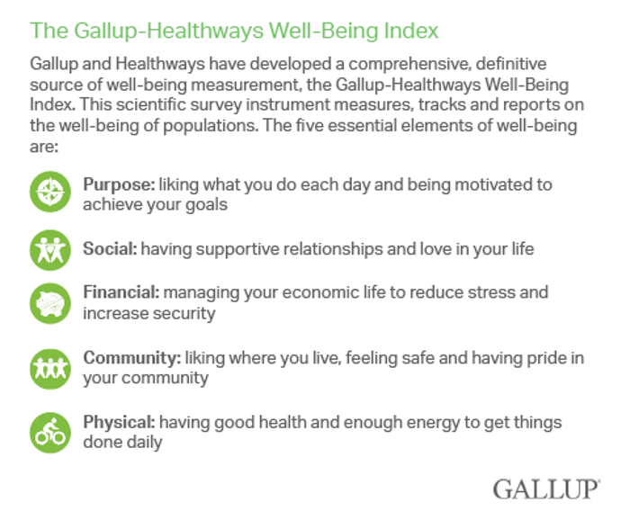 How Basic Well-Being Generates Engagement, Growth and Profits   Credits: Gallup