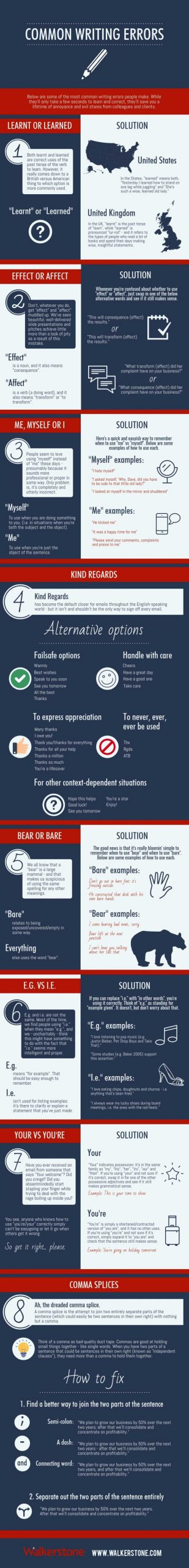 Common writing errors infographic from Walkerstone