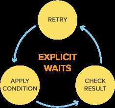 Explicit Wait