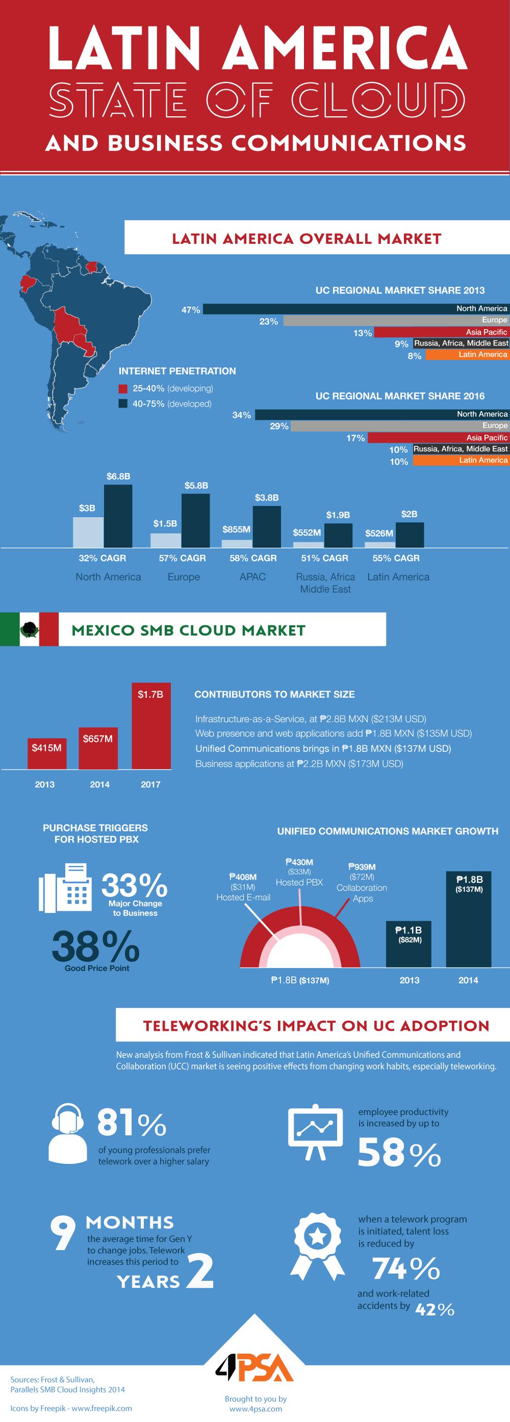 InfographicMexico2407