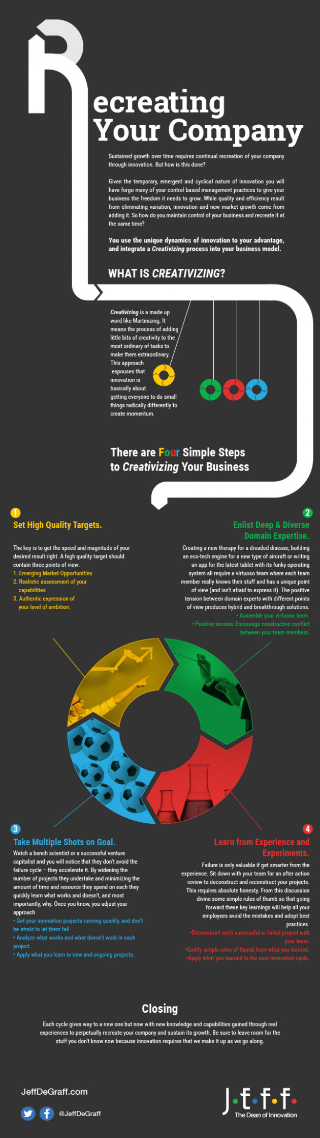 How to Reinvent Your Company [Infographic] | Credits: Jeff DeGraff