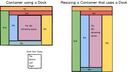 mockup_ContainersBlog_dock