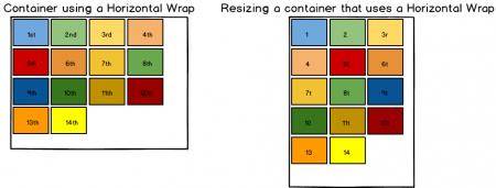 mockup_ContainersBlog_horizontalWrap