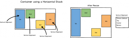 mockup_ContainersBlog_horizotalStack