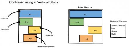 mockup_ContainersBlog_verticalStack