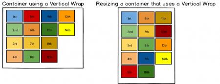 mockup_ContainersBlog_verticalWrap